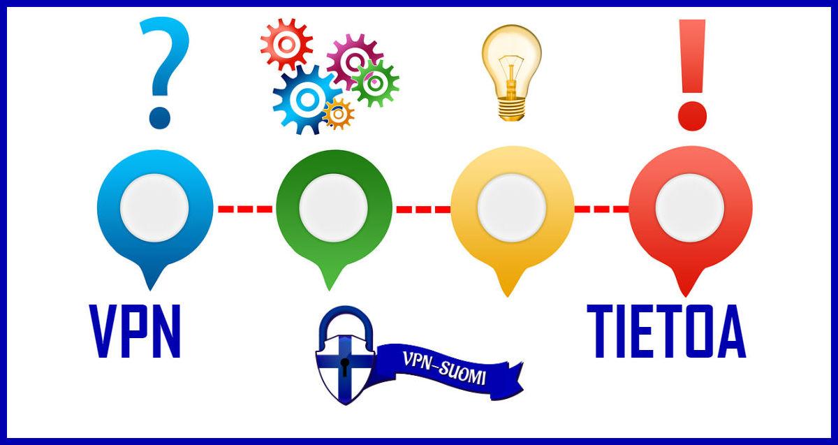 VPN tietoa ja ohjeet