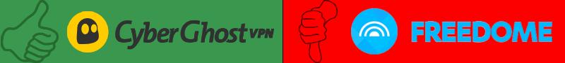 Toimiva VPN