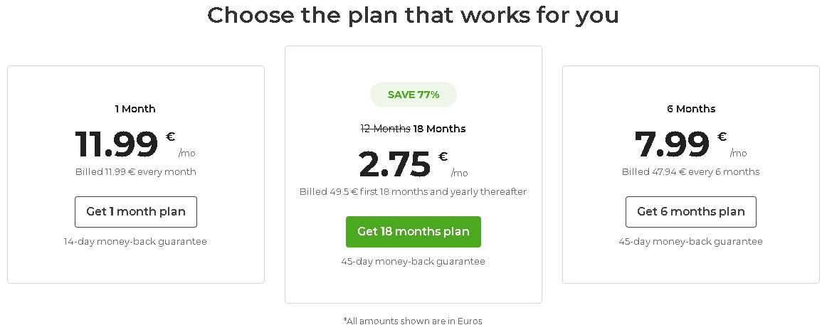 CyberGhost VPN hinnat 2020